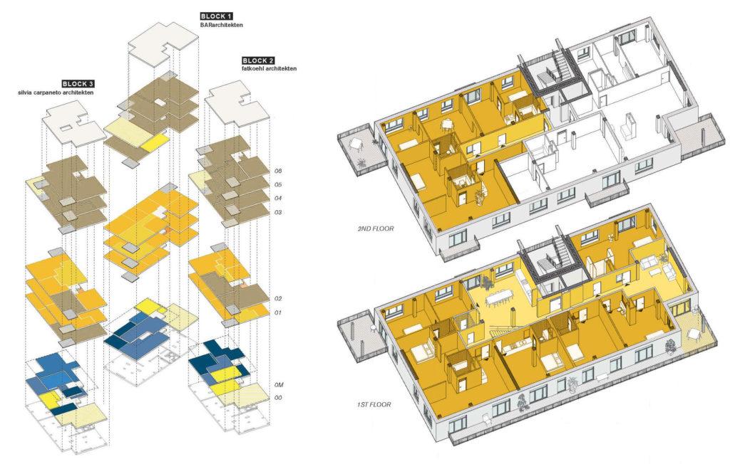Spreefeld co-op in Berlin has a cluster flat in each block