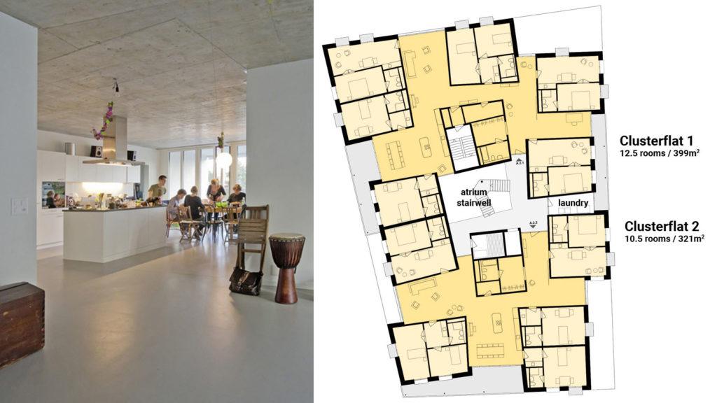 Merh Als Wohnen cluster flat example